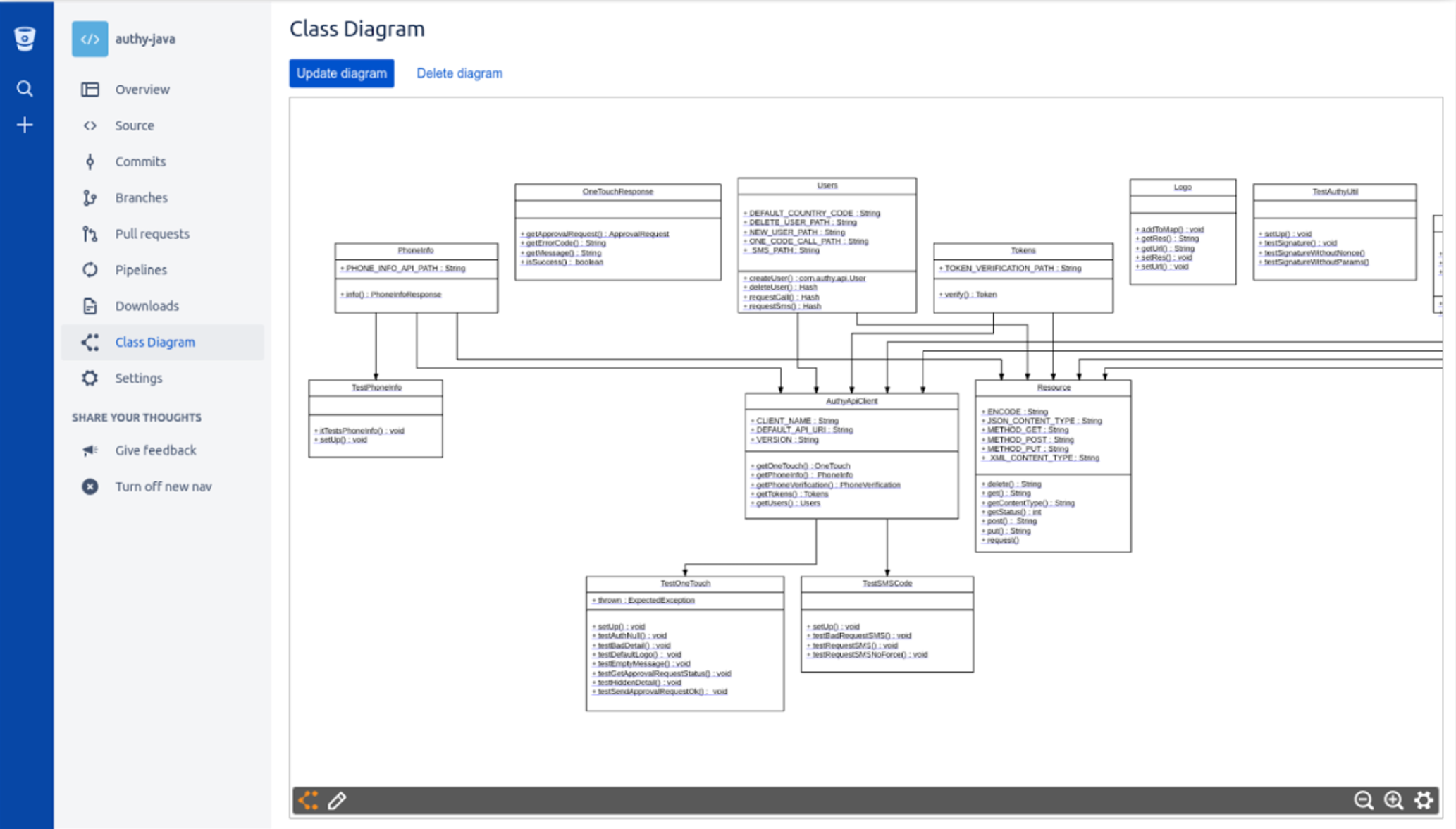Generate Class Diagrams On Bitbucket Cloud With Lucidchart