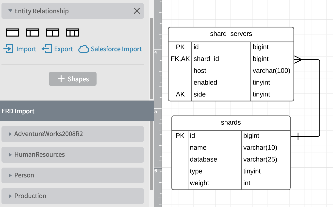 entity relationship diagrams lucidchart er diagram for online shopping screen_shot_2018 07 13_at_3 19 18_pm png import your salesforce schema