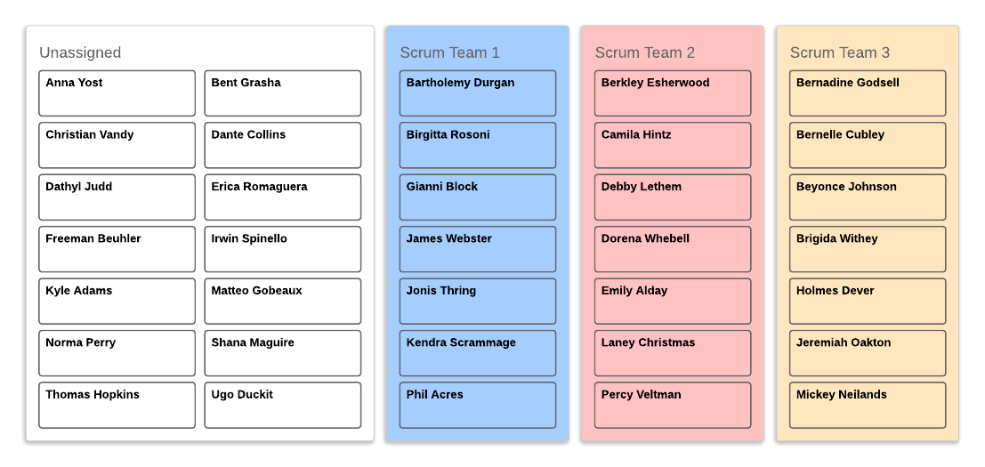 Org_Chart_by_Scrum_Team_-_Group_View__Scrum_Team.png
