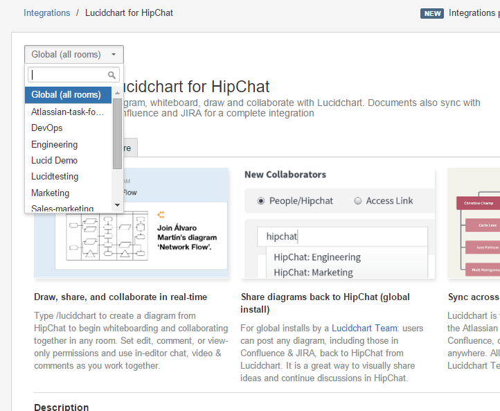 HipChat global installieren (alle Chat-Rooms)