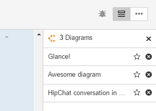 Pin your diagram in Hipchat